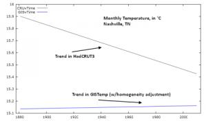 Nashville-figure2