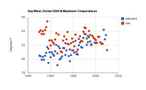 Chart_120